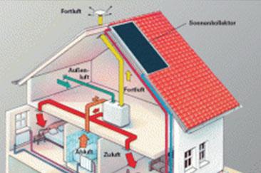 Übersicht des Aufbaus einer Klimaanlage in einem fiktiven Haus