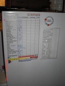 Ausgefülltes Protokoll einer Inspektion