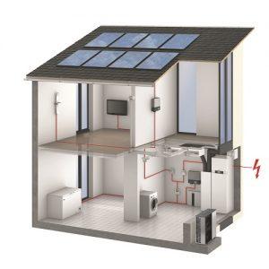 Viessmann Photovoltaik und Wärmepumpe